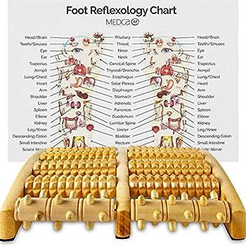 SOULAGEMENT IMMÉDIAT DES SYMPTÔMES DE L'APONÉVROSITE PLANTAIRE: Si vous cherchez un moyen naturel de soulager votre aponévrosite plantaire, alors n'allez pas plus loin! Notre masseur pour les pieds est l'outil de réflexologie idéal, conçu spécialemen...