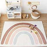Baby Carpet for Nursery,Baby Rainbow Playing Mats Kids Rug Floor Mat Tapete Tummy