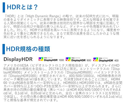 PHILIPSモニターディスプレイ436M6VBPAB/11(42.5インチ/「DisplayHDR1000」認証/HDMI/USBType-C/4K/5年保証)