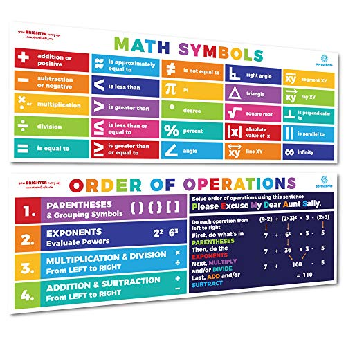 Sproutbrite Math Posters PEMDAS Order of Operations & Symbols Mathematics Classroom Decorations for Teachers - Banners Bulletin Board and Wall Decor for Elementary and Middle School