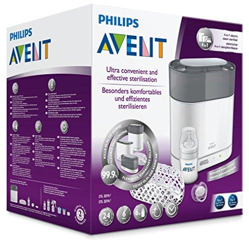 Philips Avent SCF287/02 Elektrischer 4-in-1 Dampfsterilisator - 2