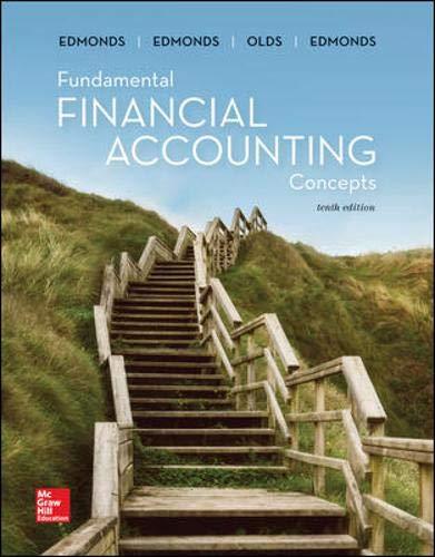 Fundamental Financial Accounting Concept