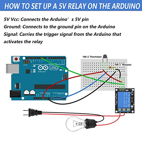 Youngneer 5v Relay Board Raspberry Pi Relay Module 1 Channel Opto-Isolated for ARM PIC AVR MCU(6Pack)