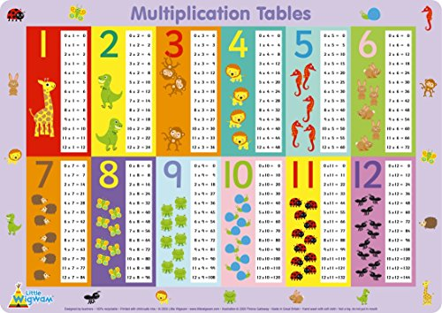 Little Wigwam Multiplication Times Tables Placemat