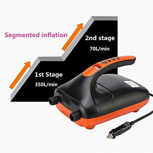 Schimer Elektrische luchtpomp, 20 psi-opvangpomp, multifunctionele elektrische pomp, intelligente tweetraps auto-off-functie, 12 V Quick-Fill voor luchtbedden, opblaasbare boten, logeerbedden, stand-up padddle-board
