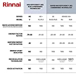 Rinnai RUC98iN Ultra Series Indoor Natural Gas Tankless Water Heater, Twin Pipe 9 INDOOR installation only. Fuel Type: NATURAL GAS. Concentric or PVC venting option Up to 0.96 Energy Factor/Up to 0.92 Uniform Energy Factor