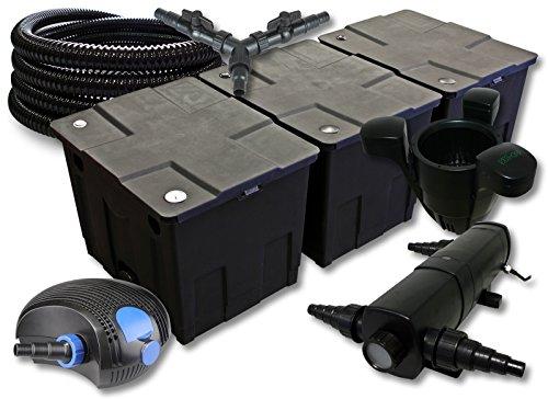 SunSun Filter Set für 90000l Teich mit 36W Teichklärer und 100W ECO Pumpe 25m Schlauch Skimmer SK40