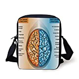 FAFANIQ Educational,Human Brain Left and Right Functions List Mentality Intellect Neurology Decorative,Pale Blue Orange Print Kids Crossbody Messenger Bag Purse