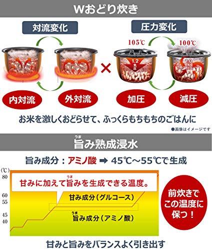 パナソニック炊飯器5.5合可変圧力IH式Wおどり炊きホワイト(幅×奥行×高さ)27.1×35.2×23.6cmSR-MPW100-W