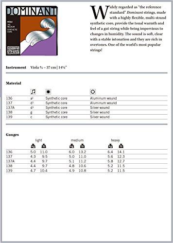 Thomastik-Infeld 141 Dominant Synthetic Core Viola Strings, Medium Gauge, 4/4 Scale, Set of 4