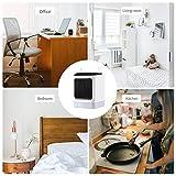 Immagine 1 pedkit termoventilatore elettrico basso consumo