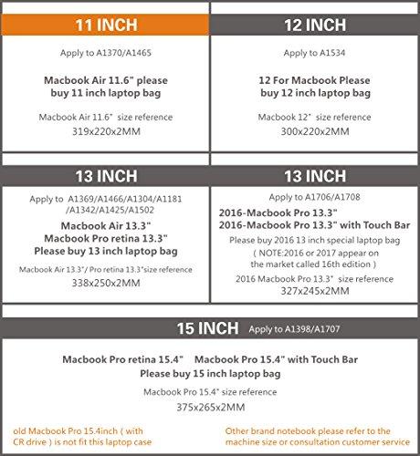 GENORTH® Wasserdicht Mikrofaser PU Leder Laptop Hülle für 11.6 Zoll, Schutzhülle, Hülle, Case, Cover, tasche ,11 Zoll Hülle mit Handgriff, geschütztes Inneres und externes Mousepad (11 Zoll, Rose Gold)