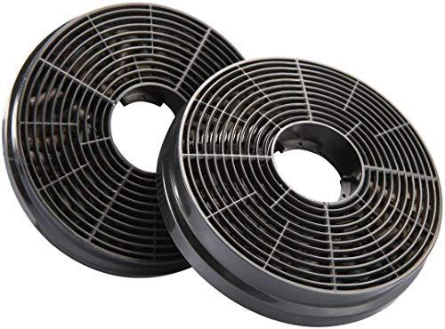 CIARRA CBCF002X2 Kohlefilter Ersatzfilter für Dunstabzugshaube