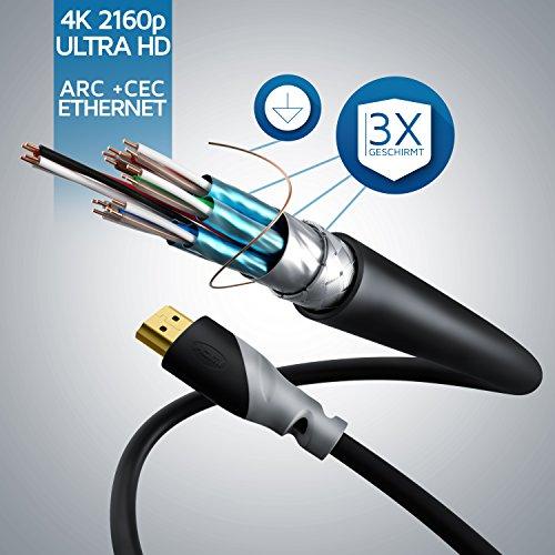 15m - Ultra HD 4k HDMI Kabel - High Speed with Ethernet - Kabel 3 fach geschirmt inkl. Stecker- und Kontaktschirmung - 4K Ultra HD 2160p bei 30 Hz Full HD 1080p - 3D ARC CEC - AWG24 Kabeldurchschnitt für Überlängen - 15,0 Meter