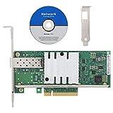 Mavis Laven Gigabit PCI Express-Netzwerkadapter, Ethernet-Serveradapter für PCI-E 10G SFP-Glasfaser-Netzwerkkarten für Intel X520-DA1 82599EN