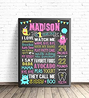 AprilLove Girl Monster Party Decorations/Pink Monsters First Birthday Chalkboard Sign/Pink and Turquoise Bday Decor/Milestone Printable Poster/UNFRAMED Poster