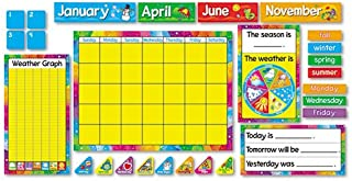 Year Around Calendar Bulletin Board Set, 22'' x 17'', Sold as 1 Set