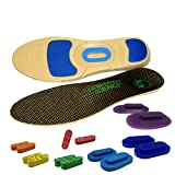 Barefoot Science インソール 7段階 フルタイプ XSサイズ 足底筋膜炎 扁平足 外反母趾 立ち仕事 ゴルフ 登山