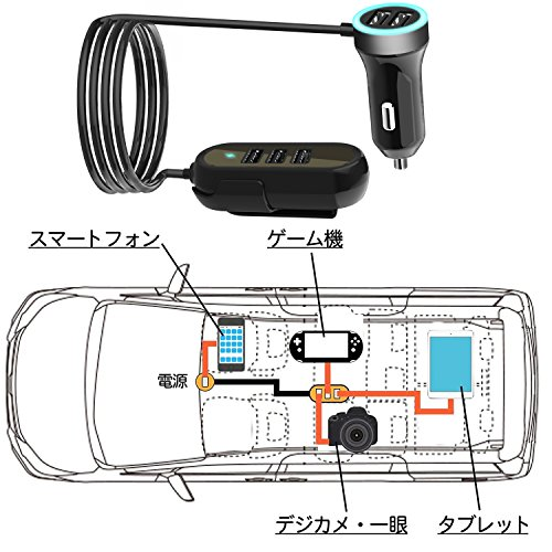 LHY『シガーソケット車載充電器』