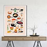 BINGJIACAI Póster de bebida de comida coreana, lienzo de cocina, pintura de pared, imagen artística, impresión, restaurante moderno, decoración del hogar, 40x60cm sin marco