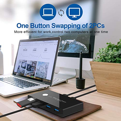 USB 3.0 Switch Selector, 2 Computer Sharing 4 USB Devices, Peripheral Switcher Box for Mouse Keyboard Scanner Printer PC, with One Button Swapping and 2 Pack USB 3.0 Cable