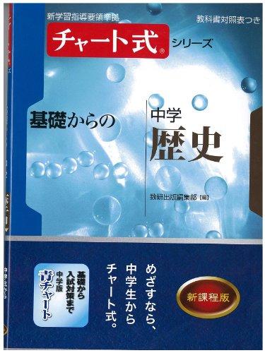 数研出版『チャート式シリーズ 基礎からの中学歴史』