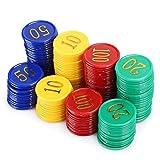 Qinlorgo Shuffler Poker Chip, 160pcs/Box Fichas de Poker Juego de Fichas de Poker de Fichas Digitales Educativas Familiares Profesionales