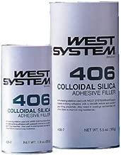 WEST SYSTEM Colloidal Silica, 5.5 Oz.
