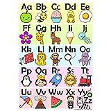 FUXUERUI Alphabet, Lernen Sie Ihr ABC,Diagramm Leinwand Wandkunstdruck Bilder und Poster für...