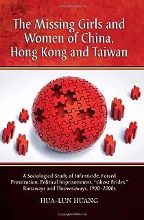 Best hua lun huang Reviews