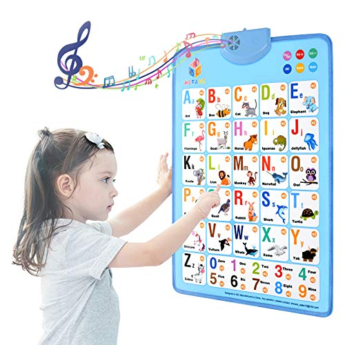MOFANG Electronic Interactive Alphabet Wall Chart, Talking ABC & 123s & Music Poster, Best Educational Toy for Toddler. Kids Fun Learning at Daycare, Preschool.Blue