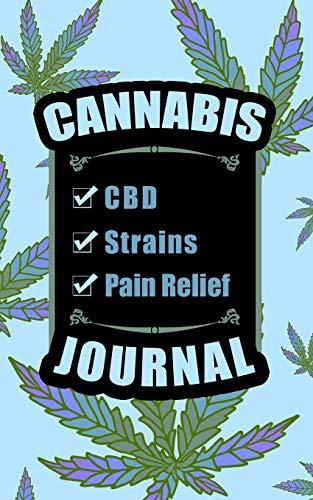 Cannabis CBD Strains Pain Relief...