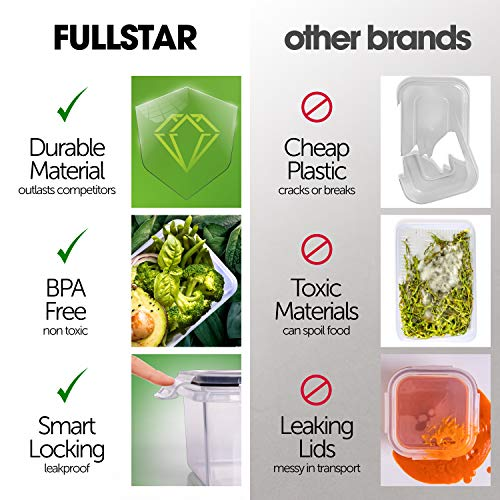 Fullstar (12 Pa   ck) Food Storage Containers with Lids - Black Plastic Food Containers with Lids - Plastic Containers with Lids - Airtight Leak Proof Easy Snap Lock and BPA-Free Plastic Container Set