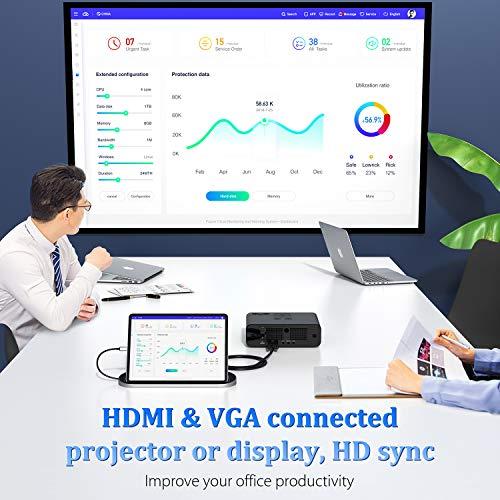 ICZI USB C Docking Station,12 in 1 USB C Hub Aluminium mit 4K HDMI VGA(DUAL-Display) 4 USB, 2 Type-C/PD, RJ45 Gigabit Ethernet,SD/TF-Kartenles,3.5mm Audio für MacBook Pro/Air Huawei P30 Type C Geräte