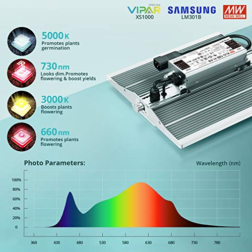 ViparSpectra XS1000 LED Grow Light