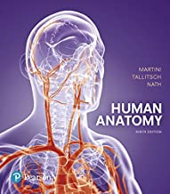 Human Anatomy Plus Mastering A&P with Pearson eText -- Access Card Package (9th Edition) (New A&P Titles by Ric Martini and Judi Nath)