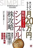 カンタンらくらく月20万円。難解チャートもシンプル株攻略