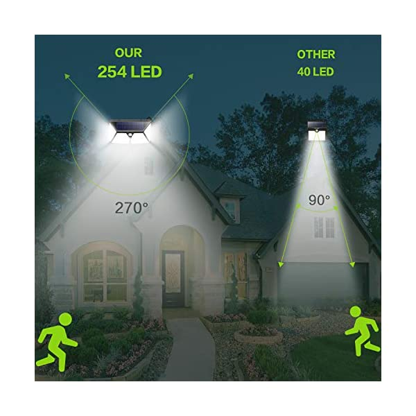 Solar Lights Outdoor 254 LED,【Automatic Illumination】Feob Solar Motion Sensor Security Lights [2500LM-2500mAh] - 3 Optional Modes, IP65 Waterproof Solar Lamp Solar Powered Wall Light (2 Pack) 1