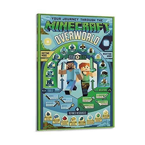 JHGB Poster Minecraft Poster dekorative Malerei Leinwand Wandkunst Wohnzimmer Poster Schlafzimmer Malerei 12x18inch(30x45cm)