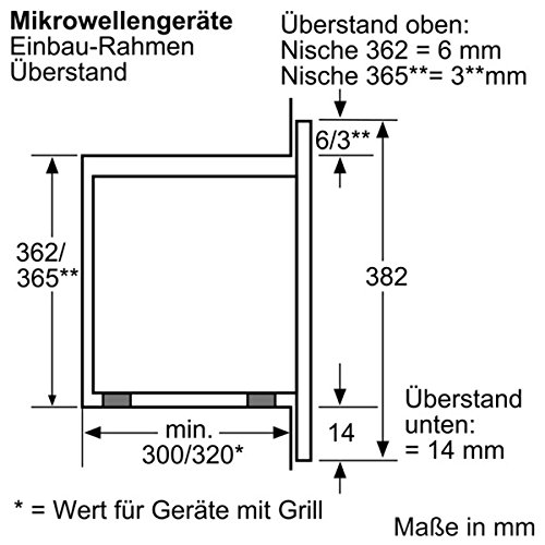 Siemens HF15M552