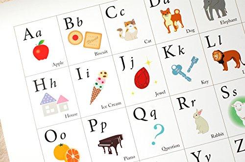 親子に笑顔が生まれる「アルファベット表」ABCChartA2ソノリテ