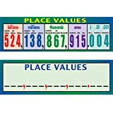 Place Values Two-Poster Set