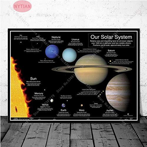 shuimanjinshan Planets Of Solar System Space Science Earth Science Oil Painting Poster Prints Wall Art Canvas Picture Home Living Decoration 50X70Cm No Frame H-9461