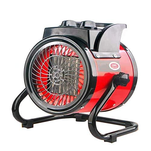 radiador queroseno fabricante XKRSBS