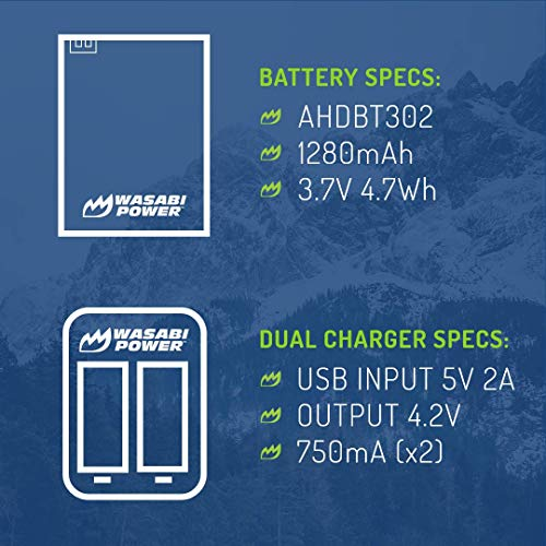 Wasabi Power Battery (2-Pack) and Dual Charger for GoPro Hero3, Hero3+ and GoPro AHDBT-201, AHDBT-301, AHDBT-302, AHBBP-301