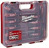 Milwaukee 4932472003, Rojo
