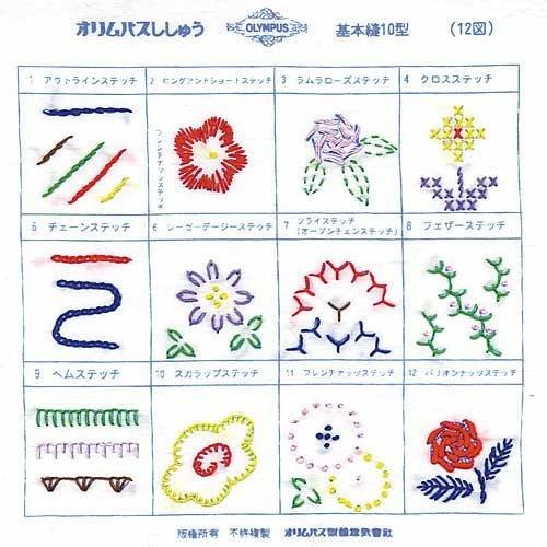 オリムパス フランス刺しゅう基本縫 10型 刺繍 ししゅう フランス刺繍 クロスステッチ 教材 教育 家庭科