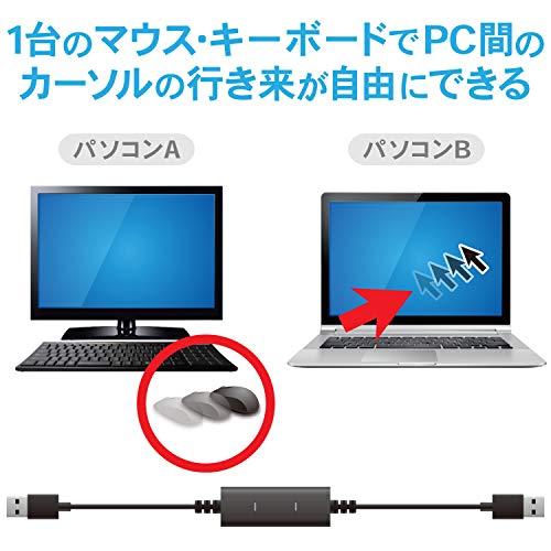 『エレコム データ移行ケーブル [ Windows Mac対応 ] USB2.0 Type-Cアダプタ付属 1.5m ブラック UC-TV5XBK』の4枚目の画像