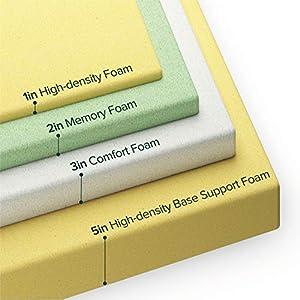 ZINUS 12 Inch Cloud Memory Foam Mattress / Pressure Relieving / Bed-in-a-Box / CertiPUR-US Certified, Queen