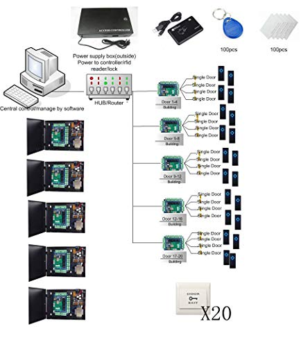 Learn More About 20 Doors Security Entrance Access Control Systems 110V Power Box RFID Reader/Keyfod...